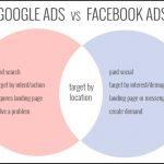 La différence entre Facebook et Google Ads, et quand les utiliser